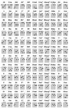 http://easyguitartabs.hubpages.com/hub/Learn-Guitar-Chords