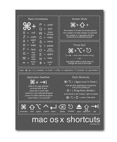 Adobe tutorials: Mac Shortcut Chart