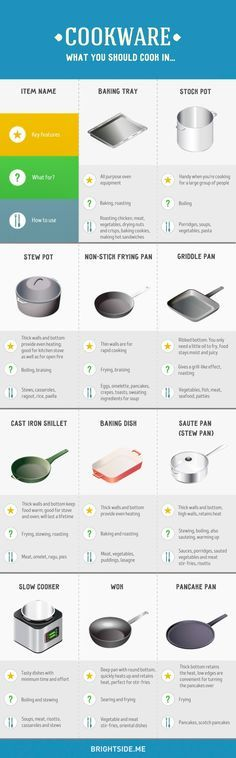 Guaranteed tomake life inthe kitchen easier, and your cooking even better.