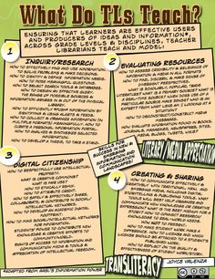 great summary of what a teacher librarian actually does!!!