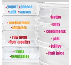 Fridge organization, simple and to the point! :)