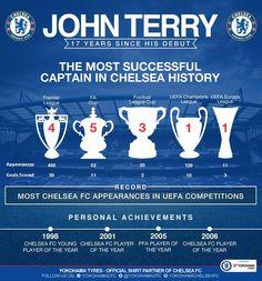 Yokohama Chelsea FC partnership - John Terry Infographic to celebrate his 17 year anniversary with the club.