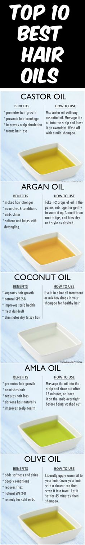Top best hair oils for hair growth