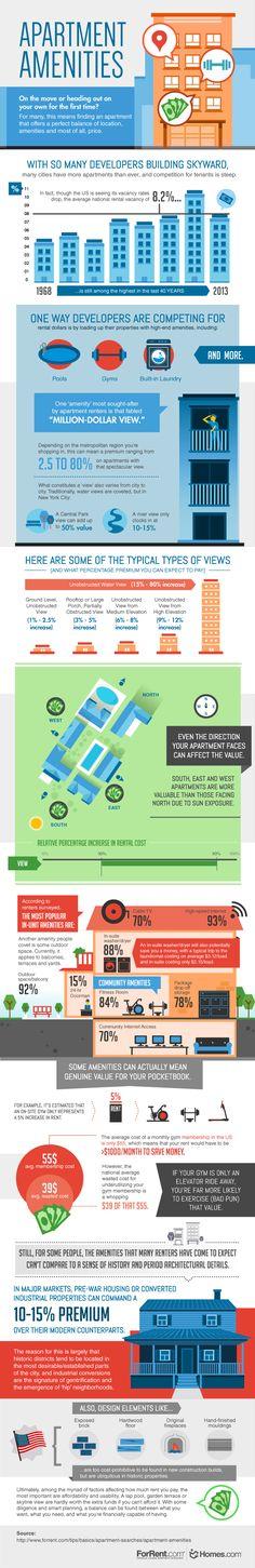 Apartment Amenities Infographic