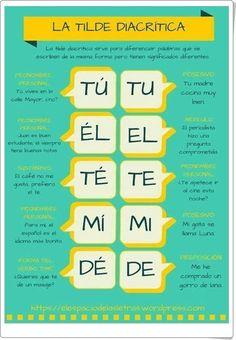 """""""La tilde diacrítica"""" (Infografía de Ortografía Española)"""