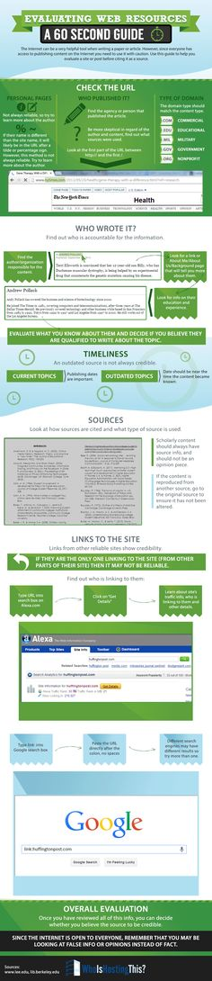 Evaluating Web Resources A 60 Second Guide   #Infographic #WebResources