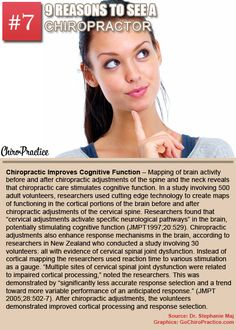 Chiropractic Improves Cognitive Function - Mapping of brain activity before and after chiropractic adjustments of the spine and the neck reveals that chiropractic care stimulates cognitive function.