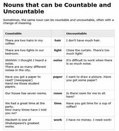 nouns can be countable and uncountable