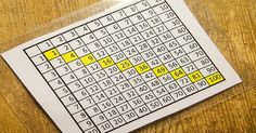 Here's how your kids can remember the multiplication table without drilling Teacher Boards, Math Multiplication, School Hacks, Activities For Kids, Kid Activites, Art For Kids, Google Search, Live, Projects