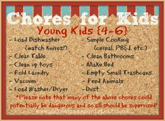 List of Age Appropriate Chores for Kids from Palmettos and Pigtails
