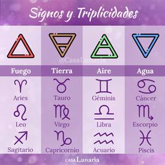 Wiccan, Witchcraft, Zodiac Signs Chart, Witchy Nails, Famous Phrases, Magick Book, Yoga Mantras, Baby Witch, Spiritual Messages