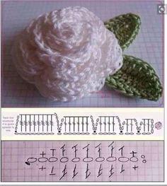 10번째 이미지 Crochet Small Flower, Crochet Flower Tutorial, Crochet Flower Patterns, Crochet Flowers, Crochet Diagram, Crochet Motif, Crochet Home, Crochet Crafts, Crochet Keychain Pattern
