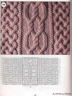Traditional Aran Knitting Patterns - Crochet and Knit Cable Knitting Patterns, Crochet Baby Hat Patterns, Knitting Stiches, Knitting Charts, Knit Patterns, Hand Knitting, Stitch Patterns, Knit Stitches, Baby Patterns