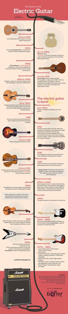 From the first Spanish guitar introduced in the 1800`s and right up to the modern day axes, the electric guitar has a fascinating history. This infographic tells the story.