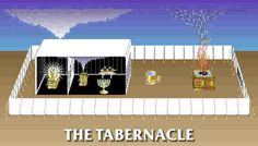 pictures of the old testament mosaic tabernacle - Bing Images Tabernacle Of Moses, Biblical Symbols, Bible Pictures, Old Testament, Sunday School, Bible Quotes, Bing Images, Mosaic, Old Things