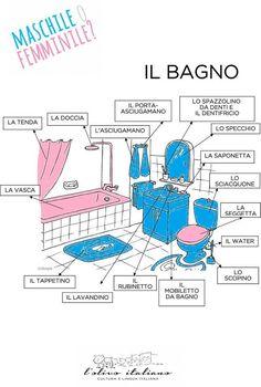 Il bagno - vocabolario.