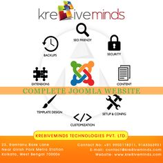 #WEBSITE #LIFECYCLE meet the bussiness need.. For more details Visit Us at: www.kre8iveminds.com Or Call Us @ 9903118211