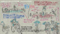 メディアツイート: CPUTON 演出メモ(@cputon)さん | Twitter Digital Art Tutorial, Animation Reference, Give It To Me, How To Make, Storyboard, Art Tutorials, Manga Anime, Layout, Comics
