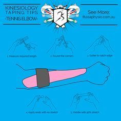 Kinesiology Taping Tips For TENNIS ELBOW #Infographic