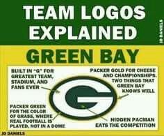 Team Logo Explained