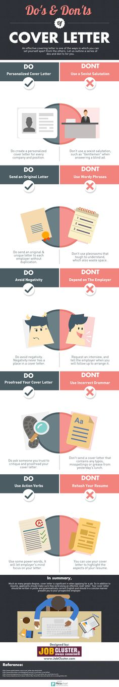 Do's and Don'ts of #CoverLetter- Infographic #careers  Get your dream job and we will help you travel the world for little to no money http://recruitingforgood.com/