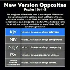 This page is dedicated to building up faith in the Word of God! The King James Bible is the perfect preserved. Bible Songs, Niv Bible, Bible Truth, Bible Verses Quotes, Bible Scriptures, Popular Bible Verses, Bible Translations, King James Bible, Bible Lessons