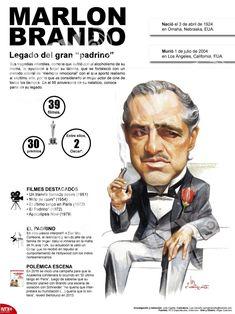 #UnDíaComoHoy, 3 de abril, pero de 1924, nació el actor estadounidense, Marlon Brando, a quien recordamos en la #InfografíaNTX con parte de su trayectoria. Marlon Brando, Movie Dialogues, Film Movie, Movies, Music Theory, Good To Know, Literature, Culture, History