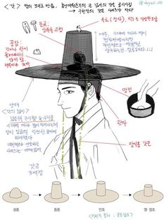 Learn Korean words for parts of traditional Korean hat called Gat (or kat depending on the romanization) 갓 You can often see Korean men wear this in Kdrama Korean Traditional Clothes, Traditional Dresses, Traditional Art, Korean Hanbok, Korean Dress, Korean Outfits, Learn Korean, Korean Art, Korean Language
