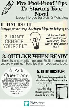 How to start a book How to start writing Writing a novel Writing a book Writing tips