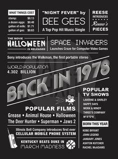 The Year 1978 DIGITAL Chalkboard Poster Printable by TalkInChalk
