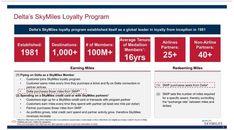 Delta SkyMiles: 100 Million Members, $2.2 Billion Income