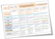 CYCLE 3 - Programme sciences