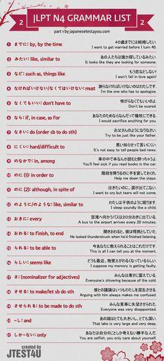 Educational infographic : Infographic: JLPT Grammar List Part 1 Study Japanese, Japanese Kanji, Japanese Symbol, Japanese Culture, Learning Japanese, Learning Italian, Japanese Quotes, Japanese Phrases, Japanese Words