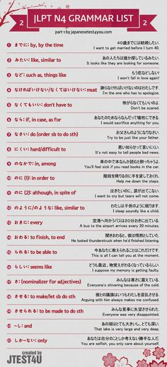 Infographic: JLPT N4 grammar list part 2…