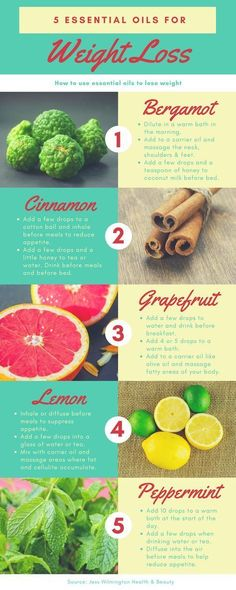 Infographic describing how to use 5 different essential oils for weight loss #insomniaessentialoils