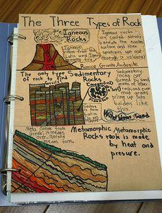 rock types notebooking by jimmiehomeschoolmom, via Flickr
