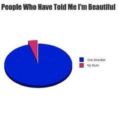 yep that is true!
