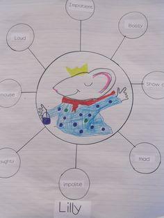 Author Study activities..KC Kindergarten Times