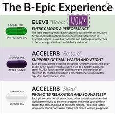 Enhance your life with B-Epic high-performance lifestyle products. Try them risk-free backed by our B-Epic Money Back Guarantee. Curb Appetite, Organic Superfoods, You Loose, Skin Serum, Busy Life, Best Self, Whole Food Recipes, Herbalism, Weight Loss