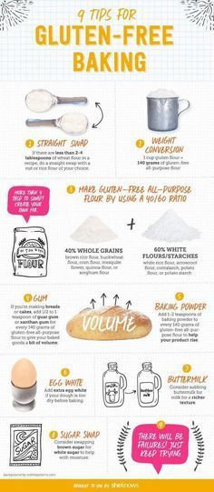 Gluten free tips infographic