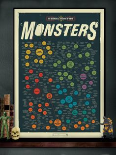 The Diabolical Diagram of Movie Monsters Print от Popchartlab