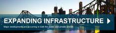Brisbane Marketing - Invest Brisbane