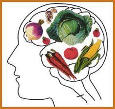 (Brain Food – Eat Your Way To A Smarter Brain}    http://www.thesmarterbrain.net/smart-brain-nutrition/#