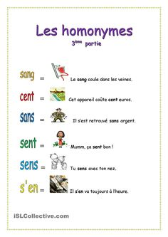 Homonymes - 3è partie Basic French Words, How To Speak French, Learn French, French Language Lessons, French Language Learning, French Lessons, French Verbs, French Grammar, French Teaching Resources