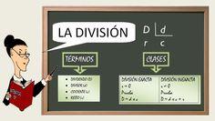 Las divisiones Aprende y repasa las disiviones con estas 15 fichas para niños y niñas de primaria, Divisiones por una, dos ycifras y con decimales paera los más adelantados. Más de 100 divisiones l...