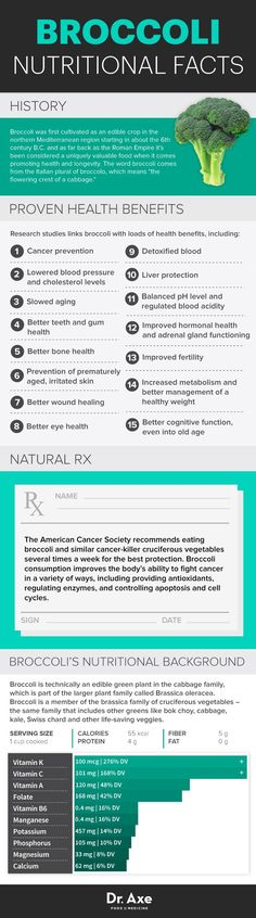 Broccoli nutrition facts - Dr. Axe http://www.draxe.com #health #holistic #natural