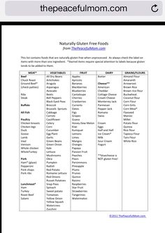 Gluten free food chart shopping list grocery healthy