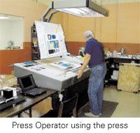 With all the high speeds and productivity needed in today's sheetfed market, How does the printer keep it all together? 20 or 30 years ago most of the process was hand driven in other words a…