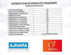 Contact +91 – 9560535989, Sports Republik a new Concept of Ajnara Group comes in Sports City at KP-5 Greater Noida West. Ajnara Group Sports Republik.