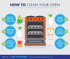 Cleaning tips on pinterest self cleaning ovens ovens and cleanses